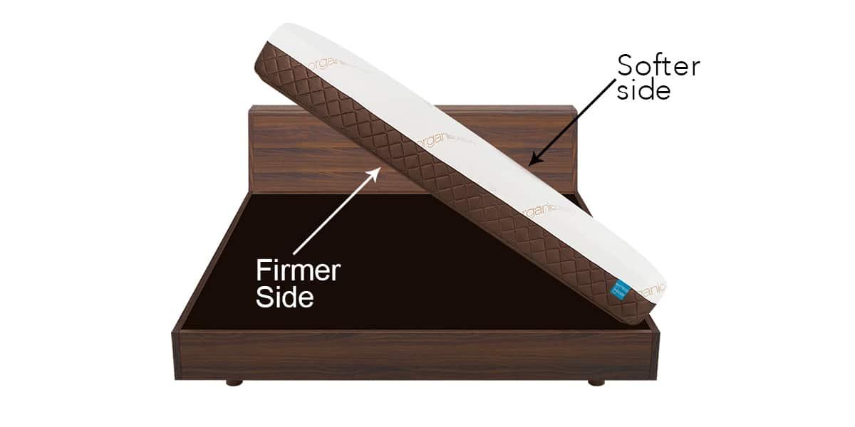Firmer Side & Softer Side of Luxury