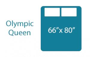 Olympic Queen Mattress