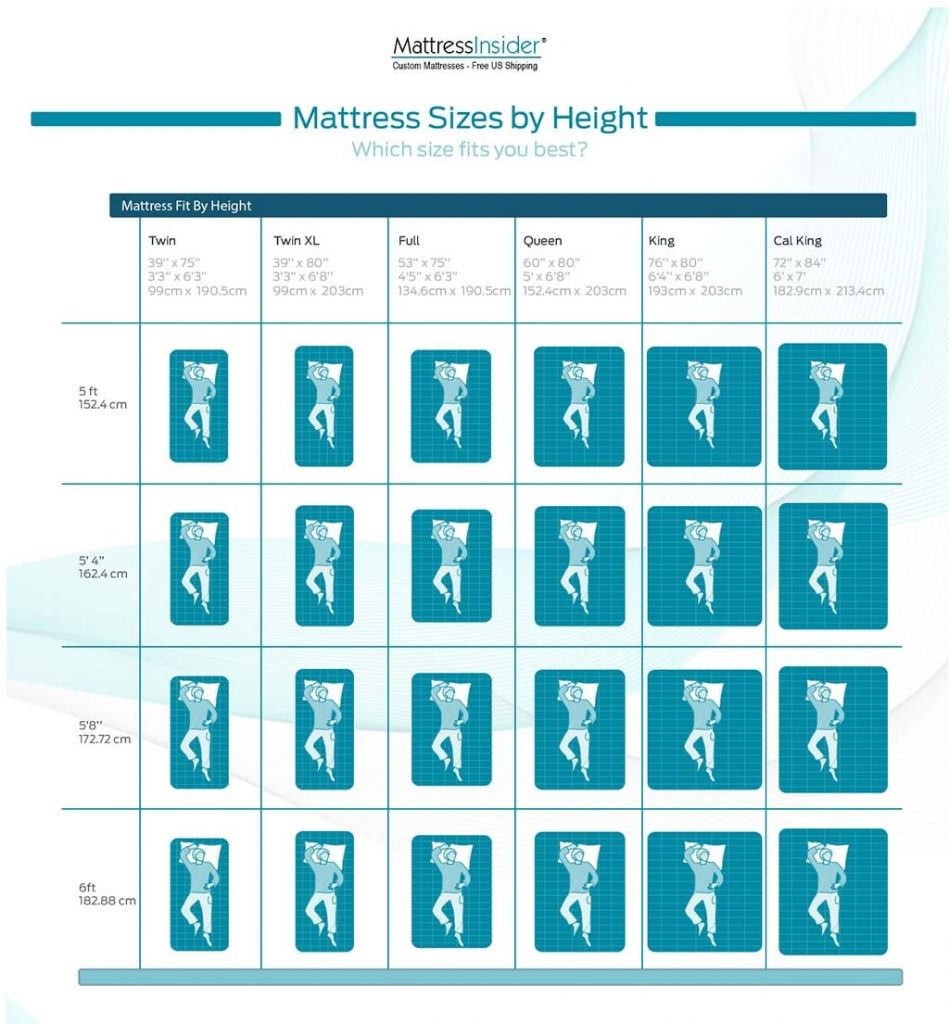 mattress fit by height
