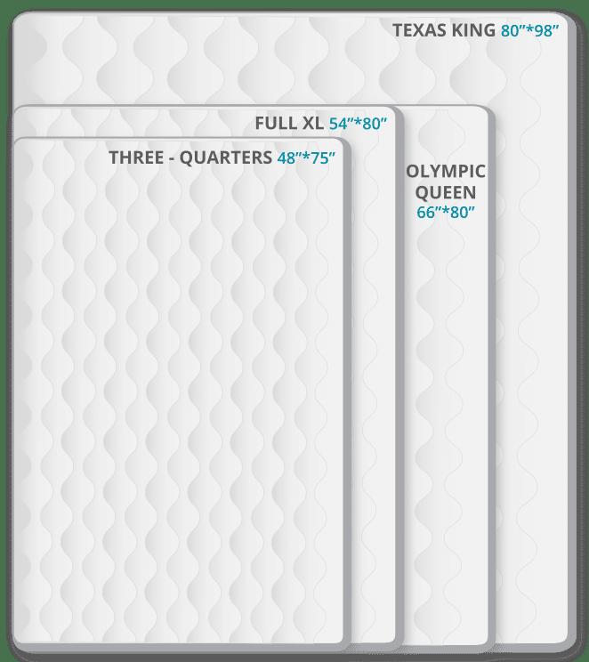 other mattress size