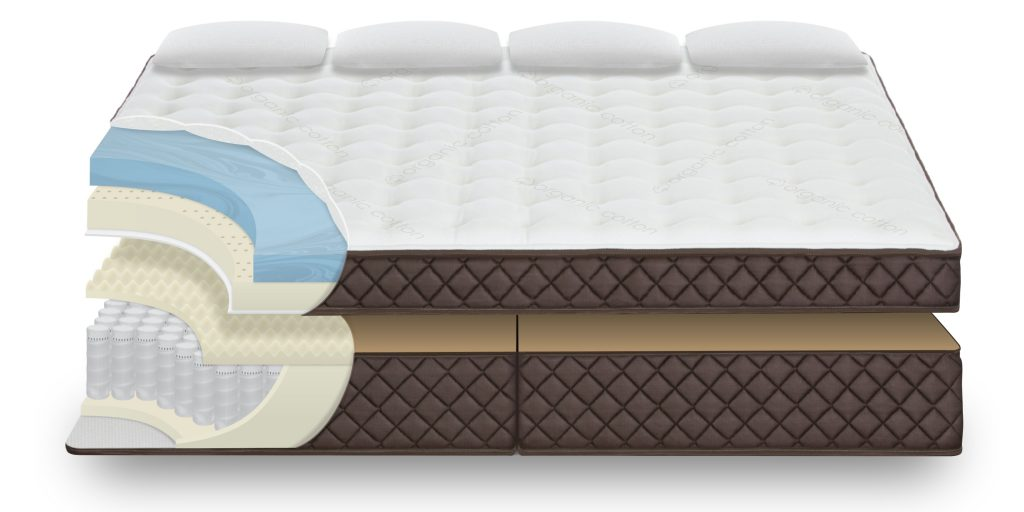 Oversized Mattress Cutaway Image