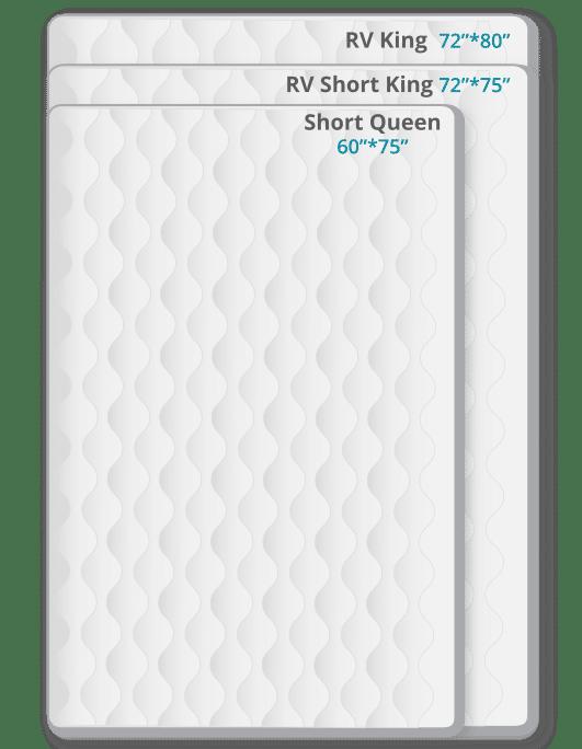 rv mattress size
